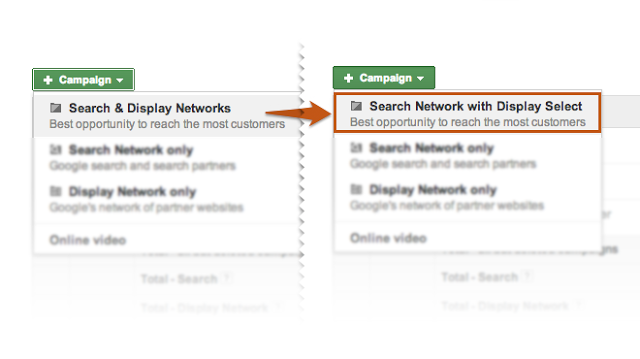 Nueva campaña de Adwords: Search Network with Display