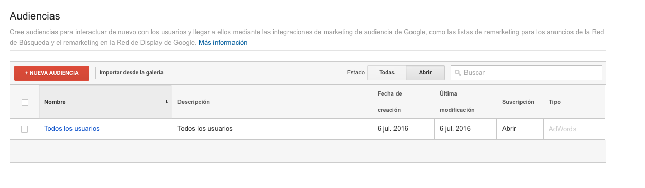 Audiencias remarketing adwords