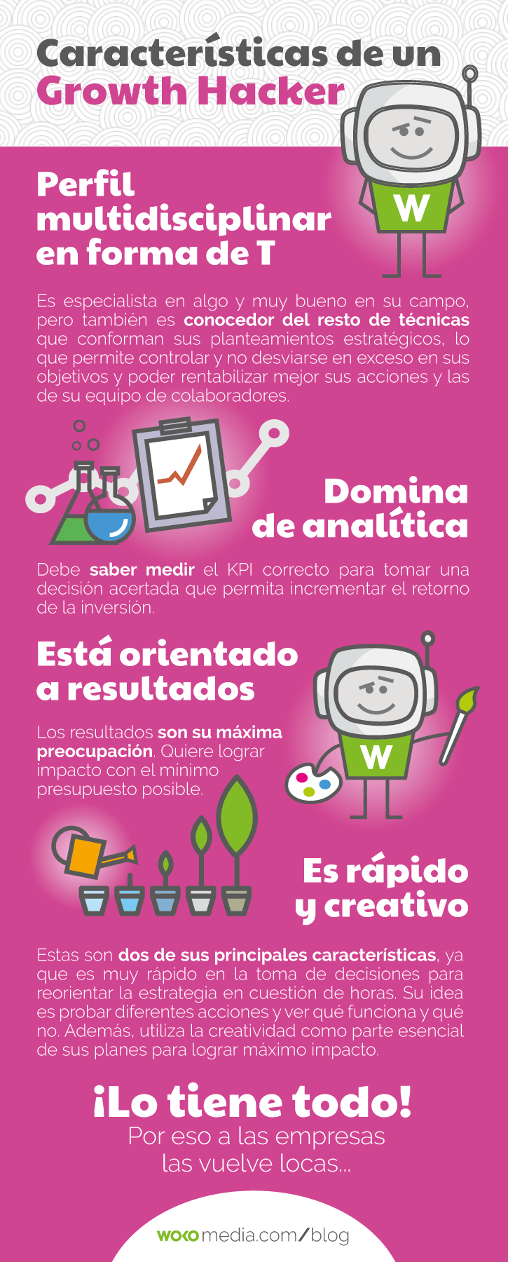 Características de un Growth Hacker